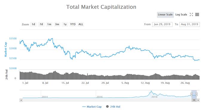 total%20market%20cap